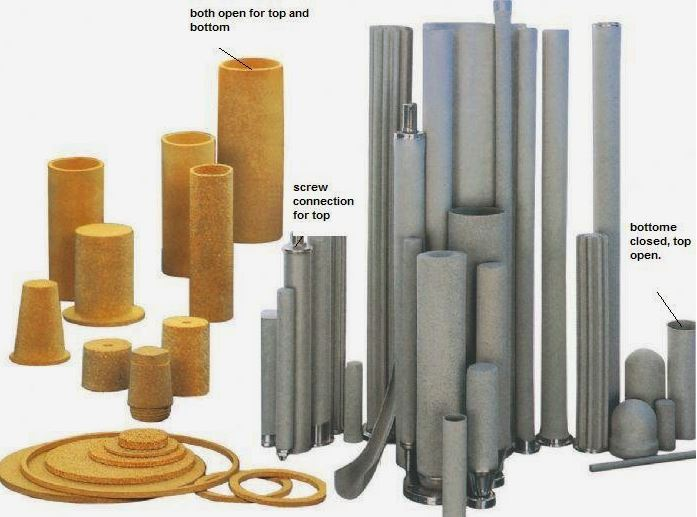 Types of sintered metal filters