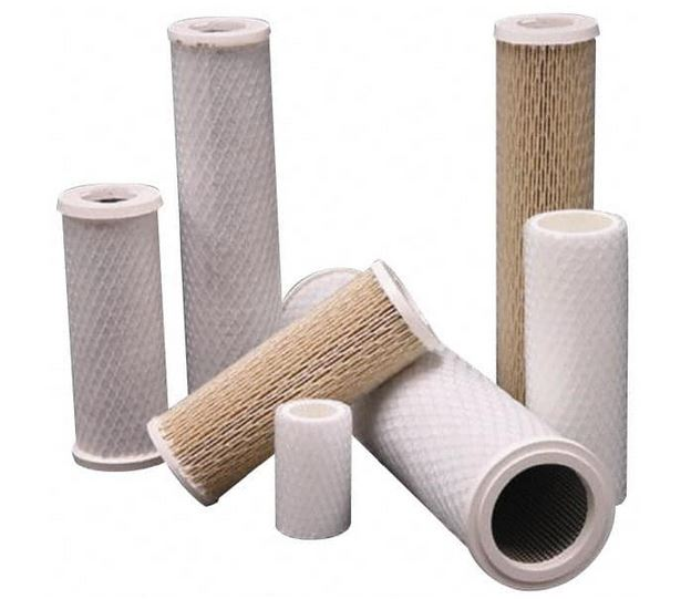 Types of coalescing filter element